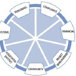 mainriskwheel